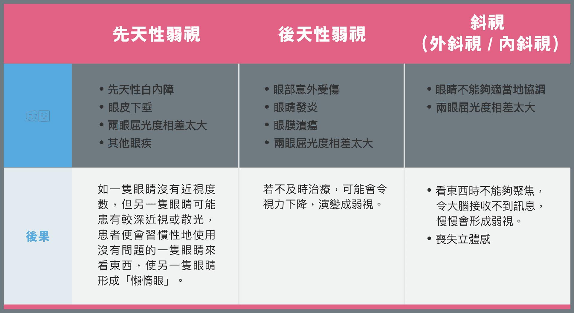services_P10-02