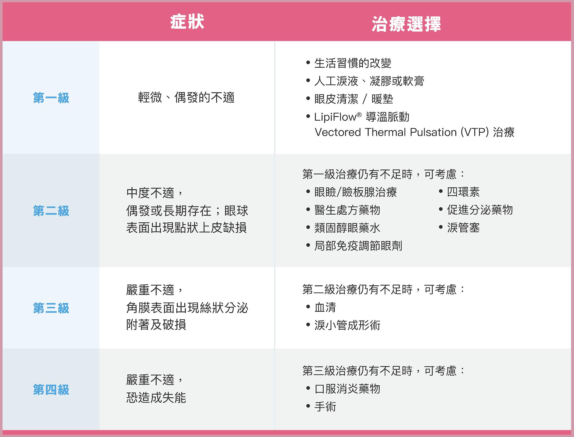 services_P6-09