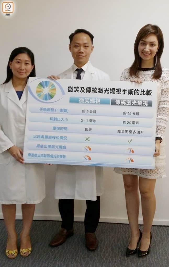 左起︰劉芷欣醫生、許用藍醫生、可宜。