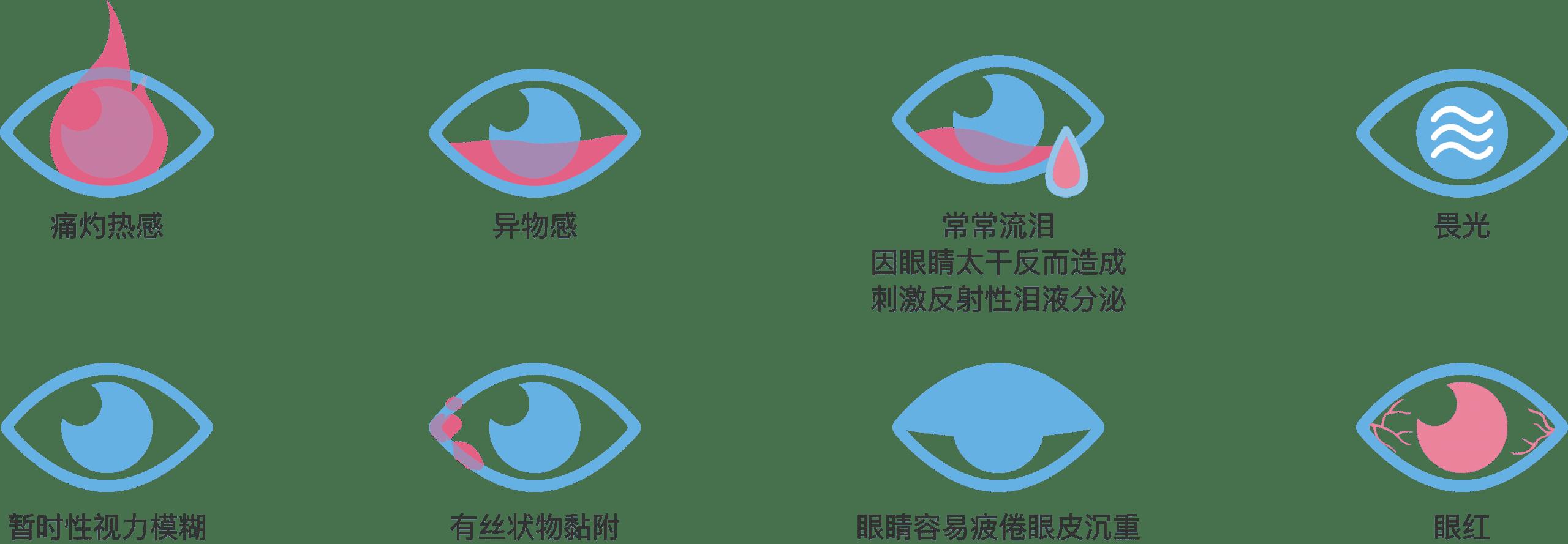 Surgery_Web_SC_Dry eye symptom